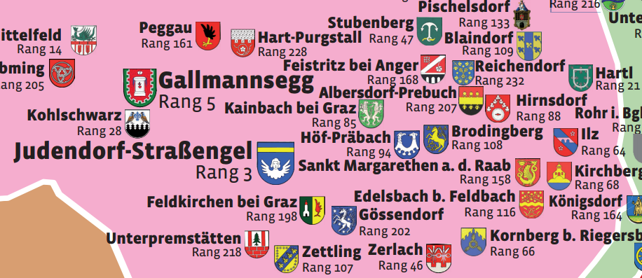 GrazUmgebung_Gemeinden_Bonität