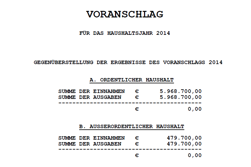 Voranschlag2014