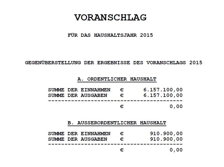 Voranschlag2015