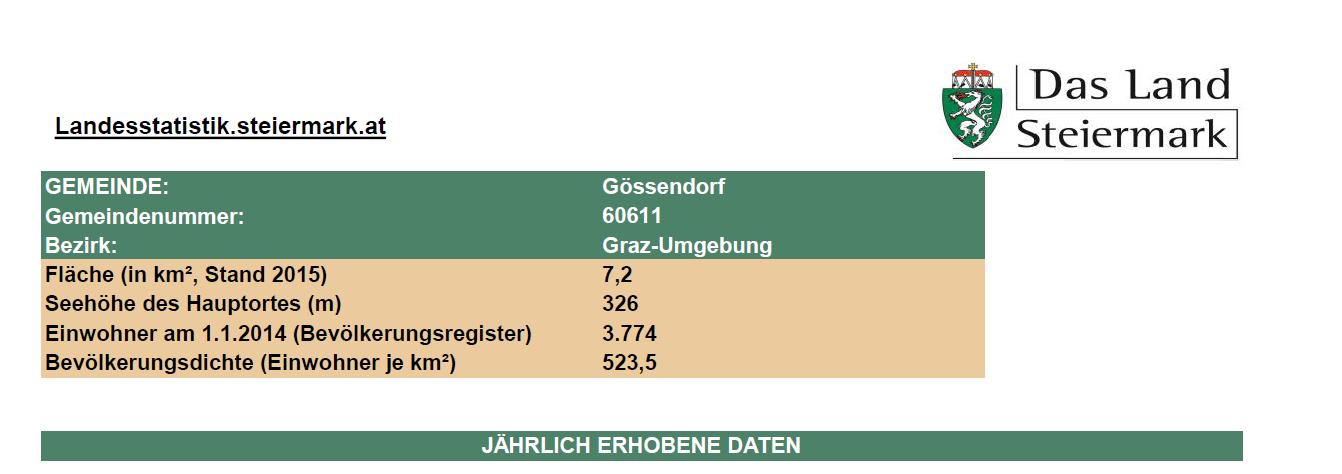 blatt_gössendorf