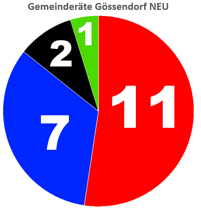 goessendorf_gr